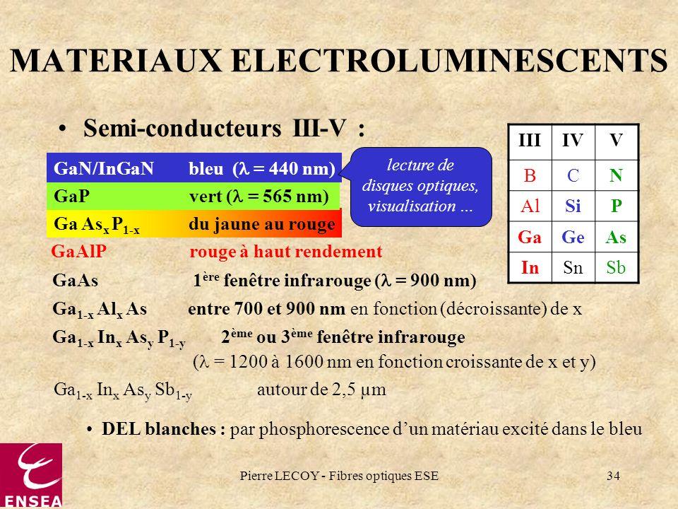 Pierre LECOY - Fibres optiques ESE34 MATERIAUX ELECTROLUMINESCENTS Semi-conducteurs III-V : IIIIVV BCN AlSiP GaGeAs InSnSb GaAs 1 ère fenêtre infrarou