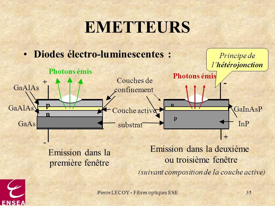 Pierre LECOY - Fibres optiques ESE35 EMETTEURS Diodes électro-luminescentes : - Emission dans la deuxième ou troisième fenêtre (suivant composition de