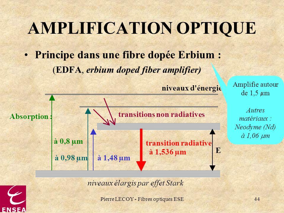 Pierre LECOY - Fibres optiques ESE44 AMPLIFICATION OPTIQUE Principe dans une fibre dopée Erbium : (EDFA, erbium doped fiber amplifier) à 0,8 µm Absorp