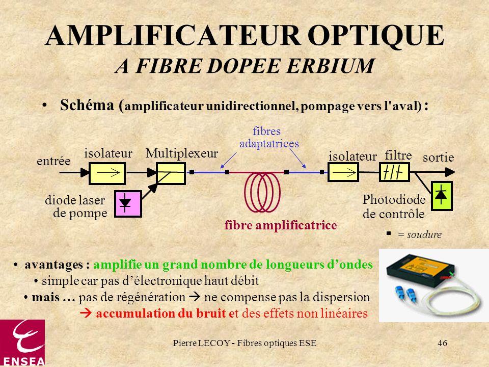 Pierre LECOY - Fibres optiques ESE46 fibre amplificatrice AMPLIFICATEUR OPTIQUE A FIBRE DOPEE ERBIUM Schéma ( amplificateur unidirectionnel, pompage v
