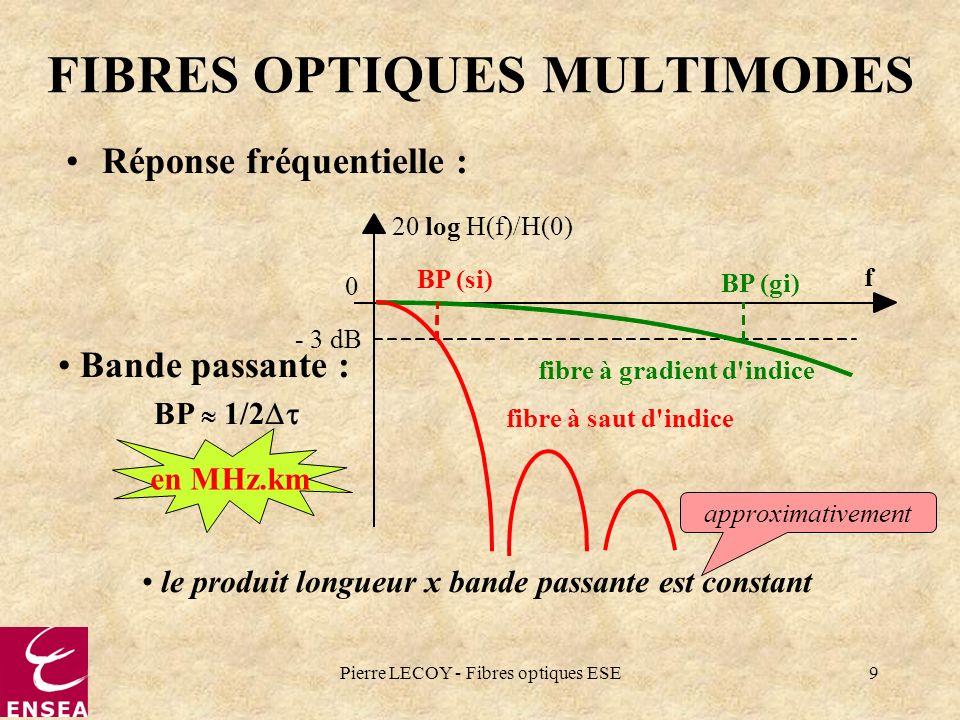 Pierre LECOY - Fibres optiques ESE9 FIBRES OPTIQUES MULTIMODES Réponse fréquentielle : - 3 dB 20 log H(f)/H(0) f 0 Bande passante : BP 1/2 BP (gi) fib
