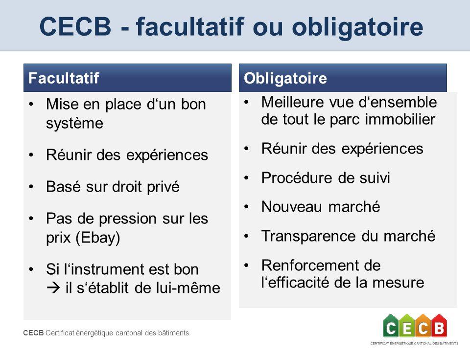 CECB Certificat énergétique cantonal des bâtiments CECB - facultatif ou obligatoire Obligatoire Mise en place dun bon système Réunir des expériences B