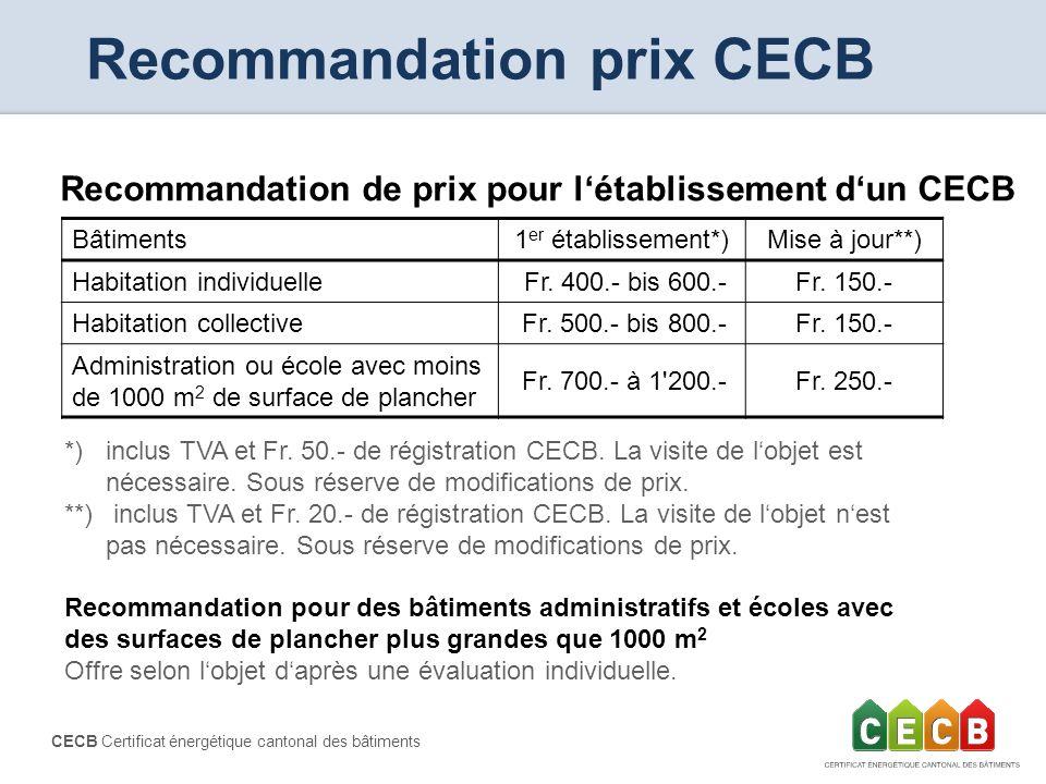 CECB Certificat énergétique cantonal des bâtiments Recommandation prix CECB Recommandation de prix pour létablissement dun CECB Bâtiments1 er établiss