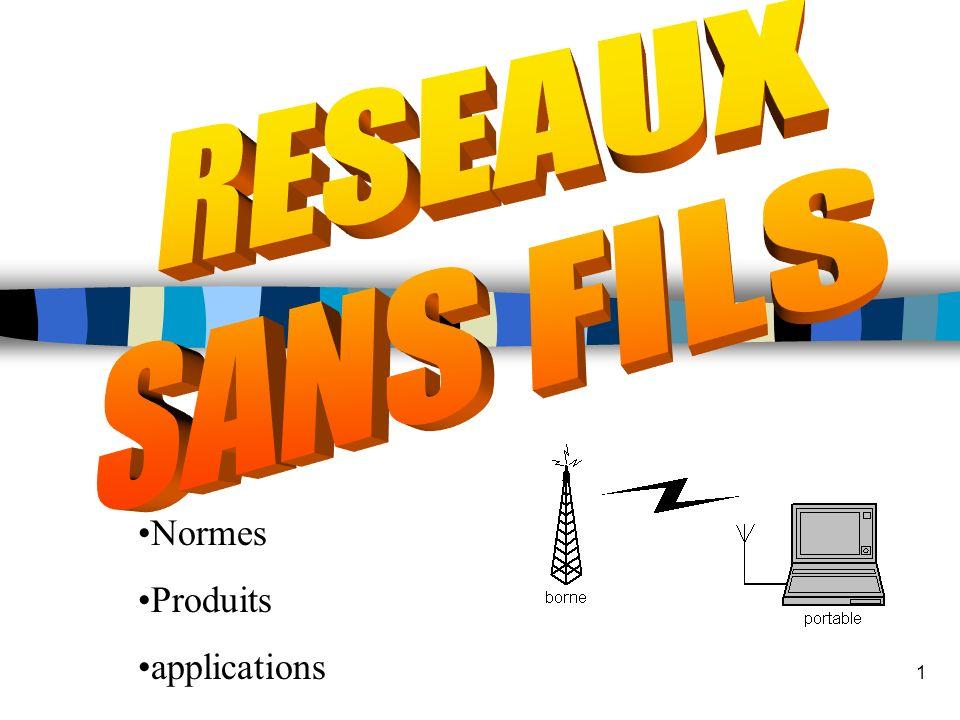1 Normes Produits applications
