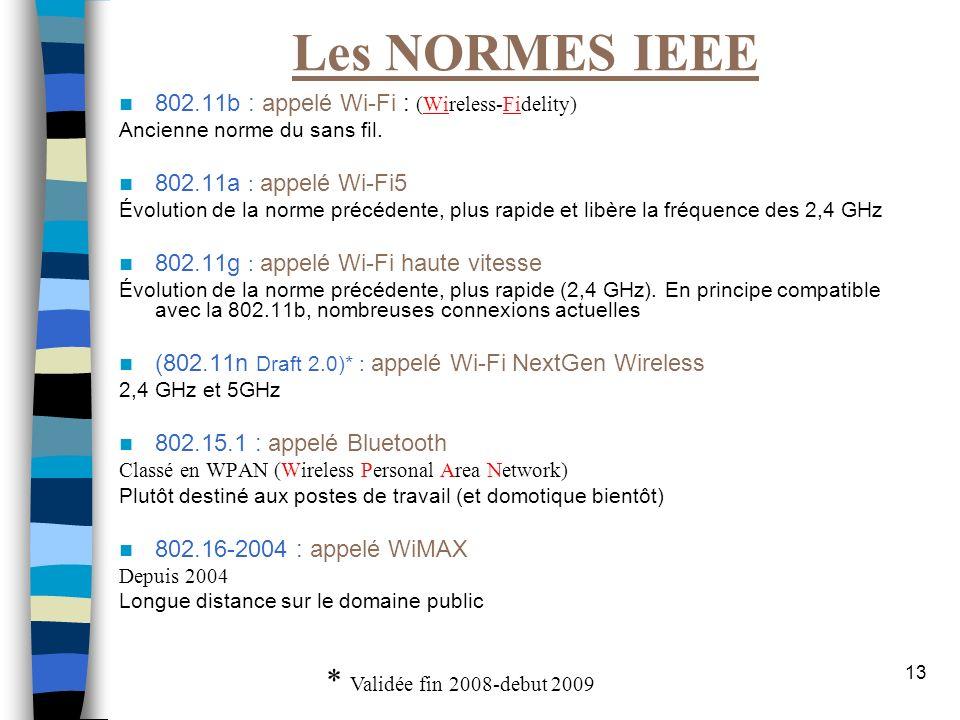 13 Les NORMES IEEE 802.11b : appelé Wi-Fi : (Wireless-Fidelity) Ancienne norme du sans fil. 802.11a : appelé Wi-Fi5 Évolution de la norme précédente,