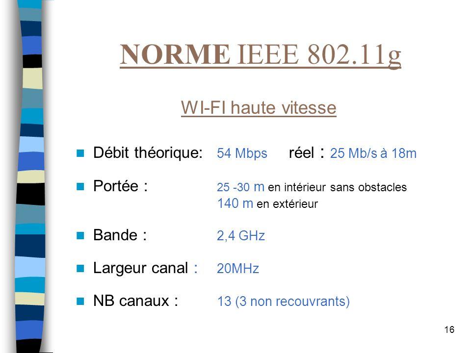 16 NORME IEEE 802.11g WI-FI haute vitesse Débit théorique: 54 Mbps réel : 25 Mb/s à 18m Portée : 25 -30 m en intérieur sans obstacles 140 m en extérie