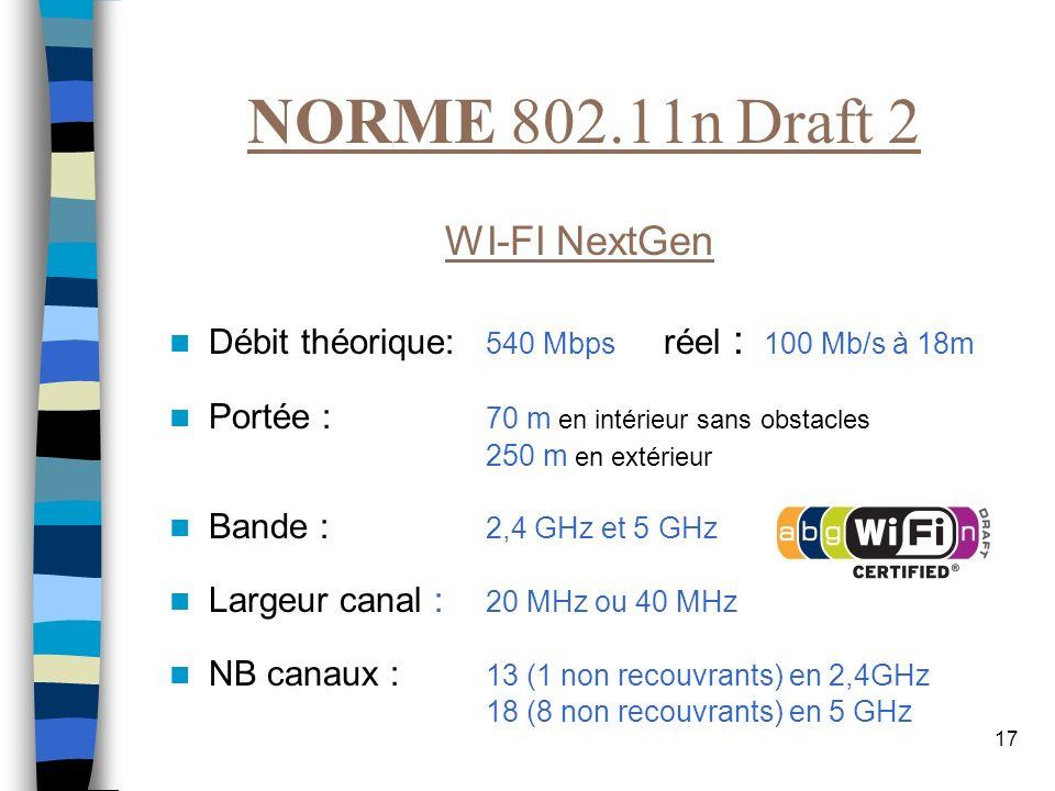 17 NORME 802.11n Draft 2 WI-FI NextGen Débit théorique: 540 Mbps réel : 100 Mb/s à 18m Portée : 70 m en intérieur sans obstacles 250 m en extérieur Ba