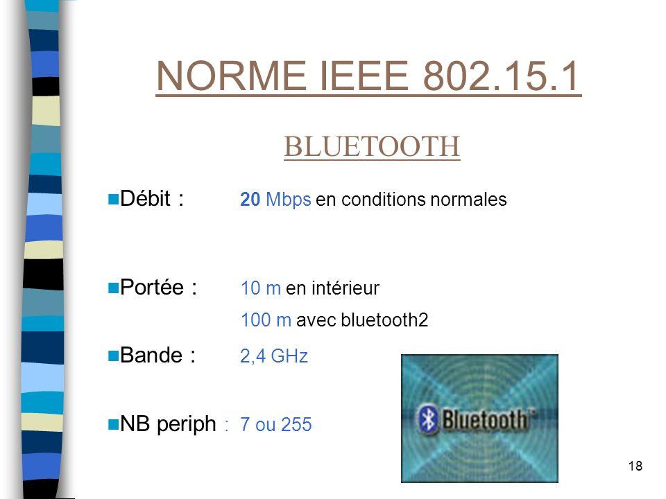 18 NORME IEEE 802.15.1 BLUETOOTH Débit : 20 Mbps en conditions normales Portée : 10 m en intérieur 100 m avec bluetooth2 Bande : 2,4 GHz NB periph :7