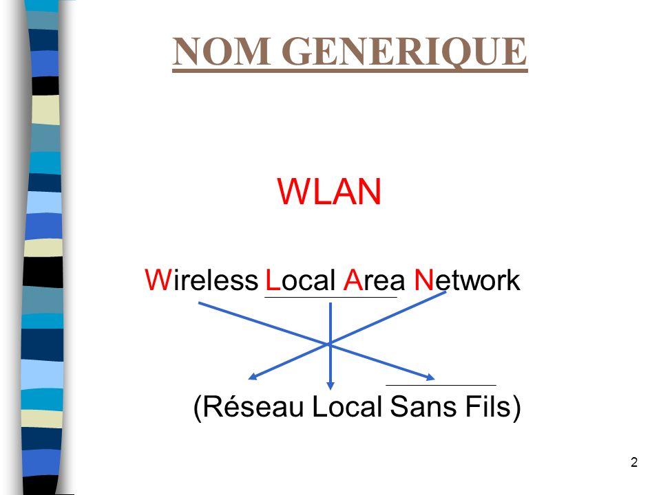 2 NOM GENERIQUE WLAN Wireless Local Area Network (Réseau Local Sans Fils)