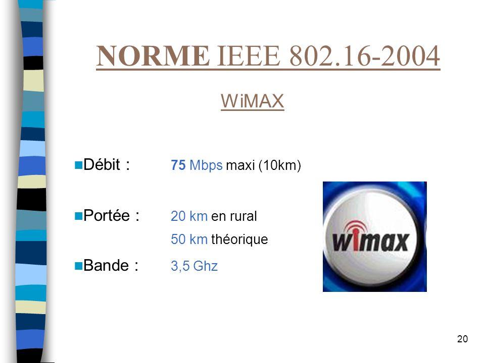 20 NORME IEEE 802.16-2004 WiMAX Débit : 75 Mbps maxi (10km) Portée : 20 km en rural 50 km théorique Bande : 3,5 Ghz