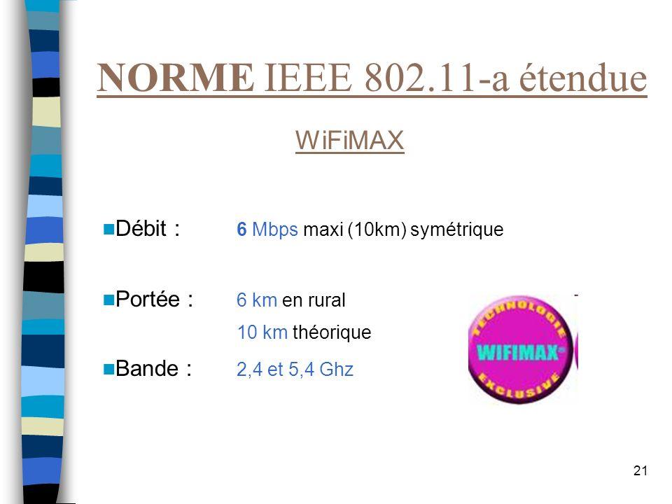 21 NORME IEEE 802.11-a étendue WiFiMAX Débit : 6 Mbps maxi (10km) symétrique Portée : 6 km en rural 10 km théorique Bande : 2,4 et 5,4 Ghz
