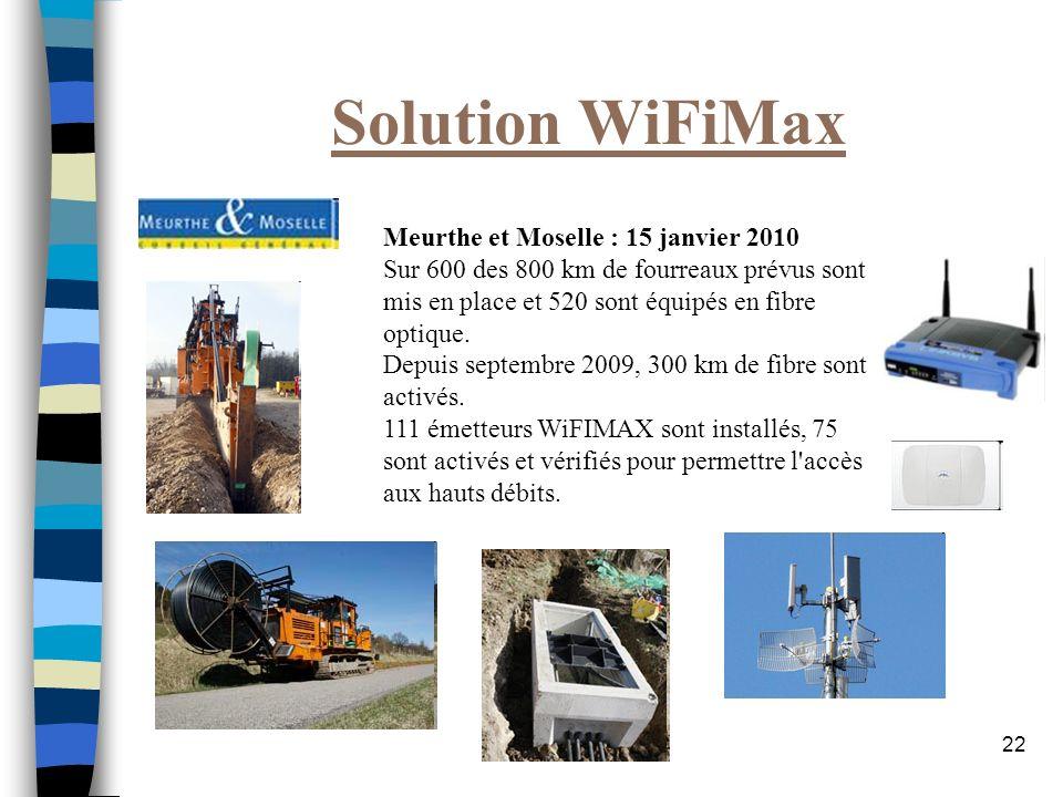 22 Solution WiFiMax Meurthe et Moselle : 15 janvier 2010 Sur 600 des 800 km de fourreaux prévus sont mis en place et 520 sont équipés en fibre optique