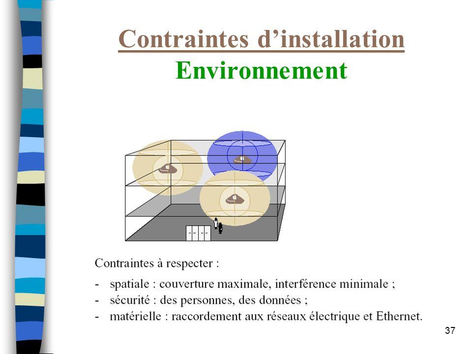 37 Contraintes dinstallation Environnement