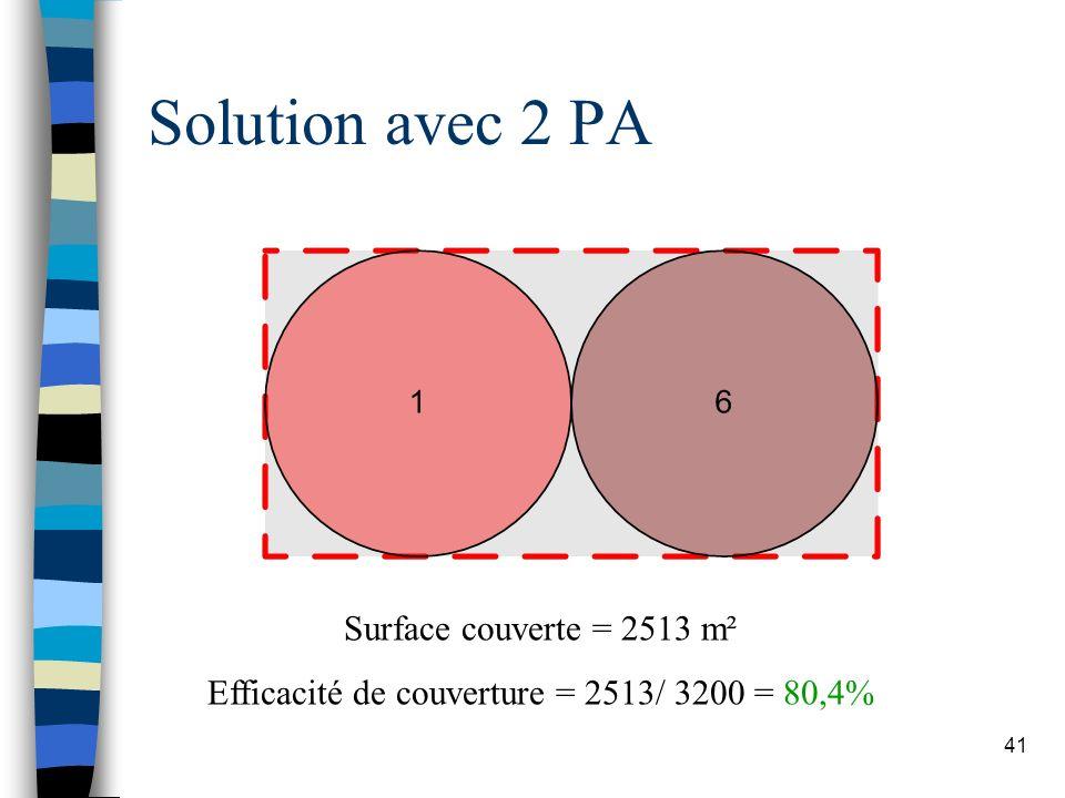 41 Solution avec 2 PA Surface couverte = 2513 m² Efficacité de couverture = 2513/ 3200 = 80,4%