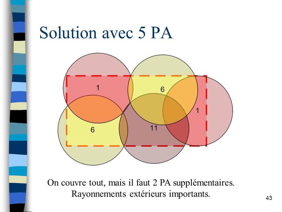 43 Solution avec 5 PA On couvre tout, mais il faut 2 PA supplémentaires. Rayonnements extérieurs importants.