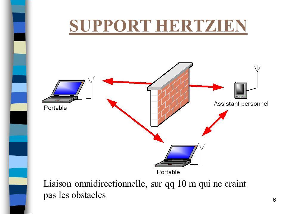 17 NORME 802.11n Draft 2 WI-FI NextGen Débit théorique: 540 Mbps réel : 100 Mb/s à 18m Portée : 70 m en intérieur sans obstacles 250 m en extérieur Bande : 2,4 GHz et 5 GHz Largeur canal : 20 MHz ou 40 MHz NB canaux : 13 (1 non recouvrants) en 2,4GHz 18 (8 non recouvrants) en 5 GHz