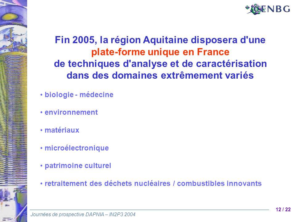 12 / 22 Journées de prospective DAPNIA – IN2P3 2004 Fin 2005, la région Aquitaine disposera d'une plate-forme unique en France de techniques d'analyse