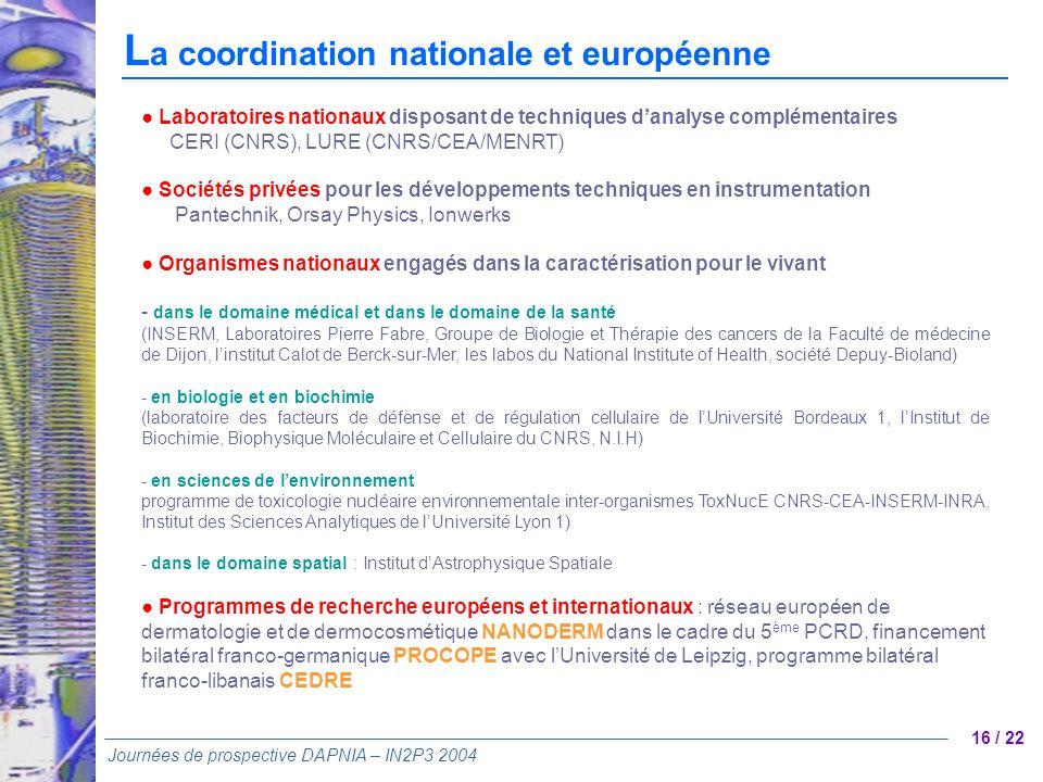 16 / 22 Journées de prospective DAPNIA – IN2P3 2004 L a coordination nationale et européenne Laboratoires nationaux disposant de techniques danalyse c