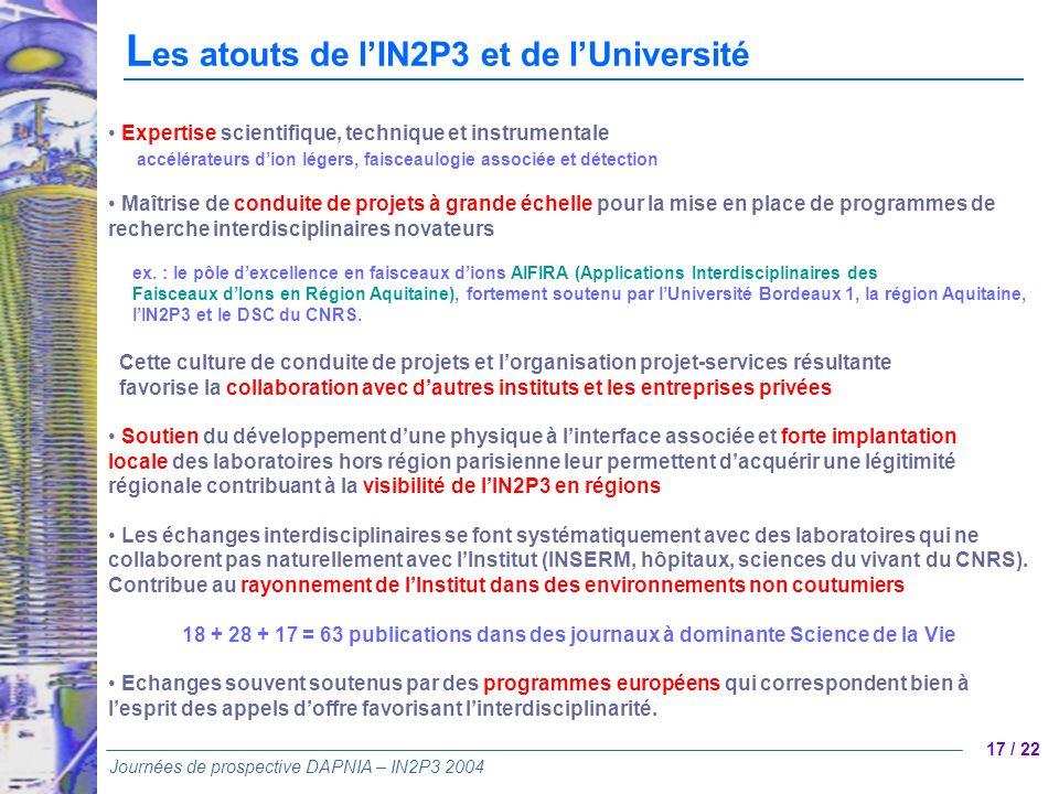 17 / 22 Journées de prospective DAPNIA – IN2P3 2004 L es atouts de lIN2P3 et de lUniversité Expertise scientifique, technique et instrumentale accélér