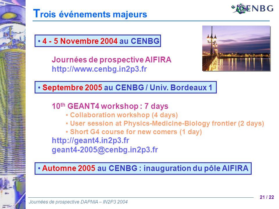 21 / 22 Journées de prospective DAPNIA – IN2P3 2004 T rois événements majeurs 4 - 5 Novembre 2004 au CENBG Journées de prospective AIFIRA http://www.c