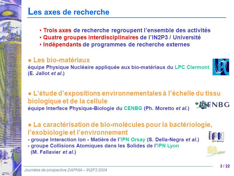 3 / 22 Journées de prospective DAPNIA – IN2P3 2004 L es axes de recherche Trois axes de recherche regroupent lensemble des activités Quatre groupes in