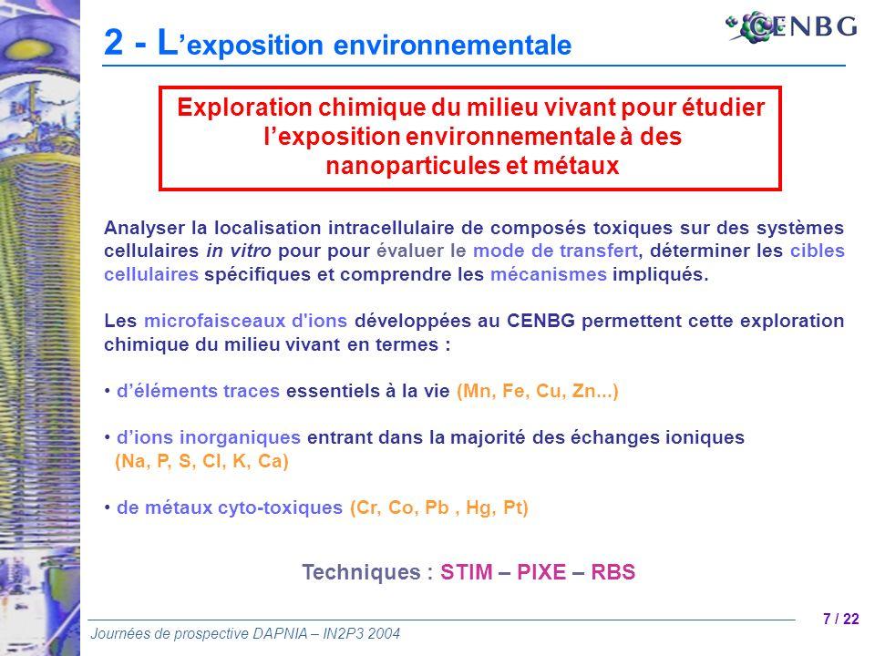7 / 22 Journées de prospective DAPNIA – IN2P3 2004 Exploration chimique du milieu vivant pour étudier lexposition environnementale à des nanoparticule