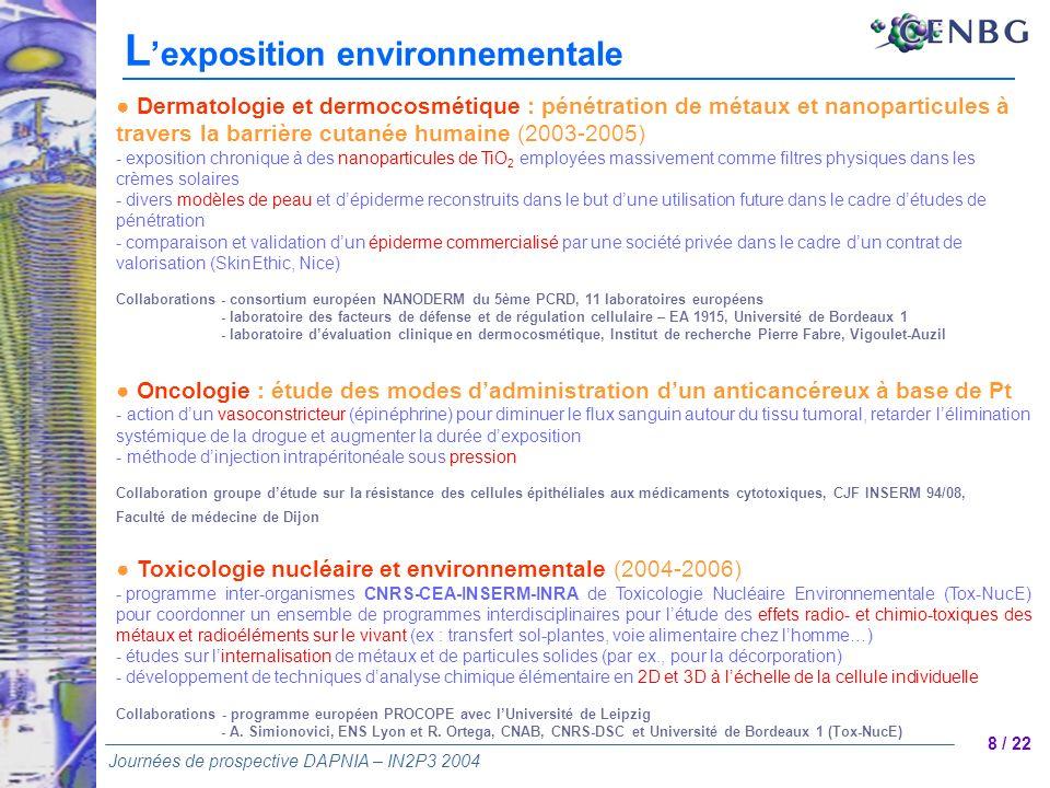 8 / 22 Journées de prospective DAPNIA – IN2P3 2004 L exposition environnementale Dermatologie et dermocosmétique : pénétration de métaux et nanopartic