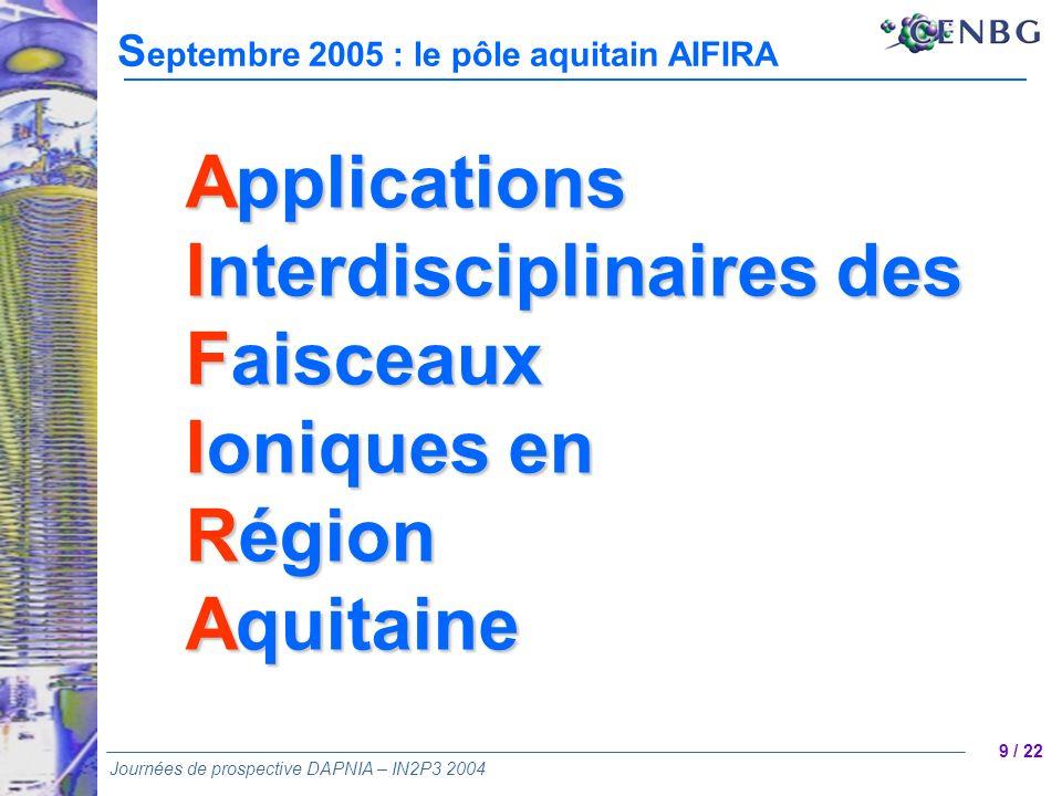 9 / 22 Journées de prospective DAPNIA – IN2P3 2004 S eptembre 2005 : le pôle aquitain AIFIRA Applications Interdisciplinaires des Faisceaux Ioniques e