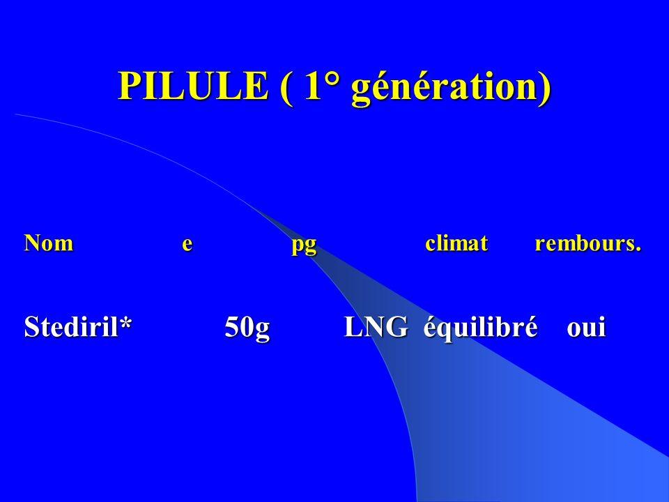 PILULE ( 1° génération) Nom e pg climat rembours. Stediril* 50g LNG équilibré oui