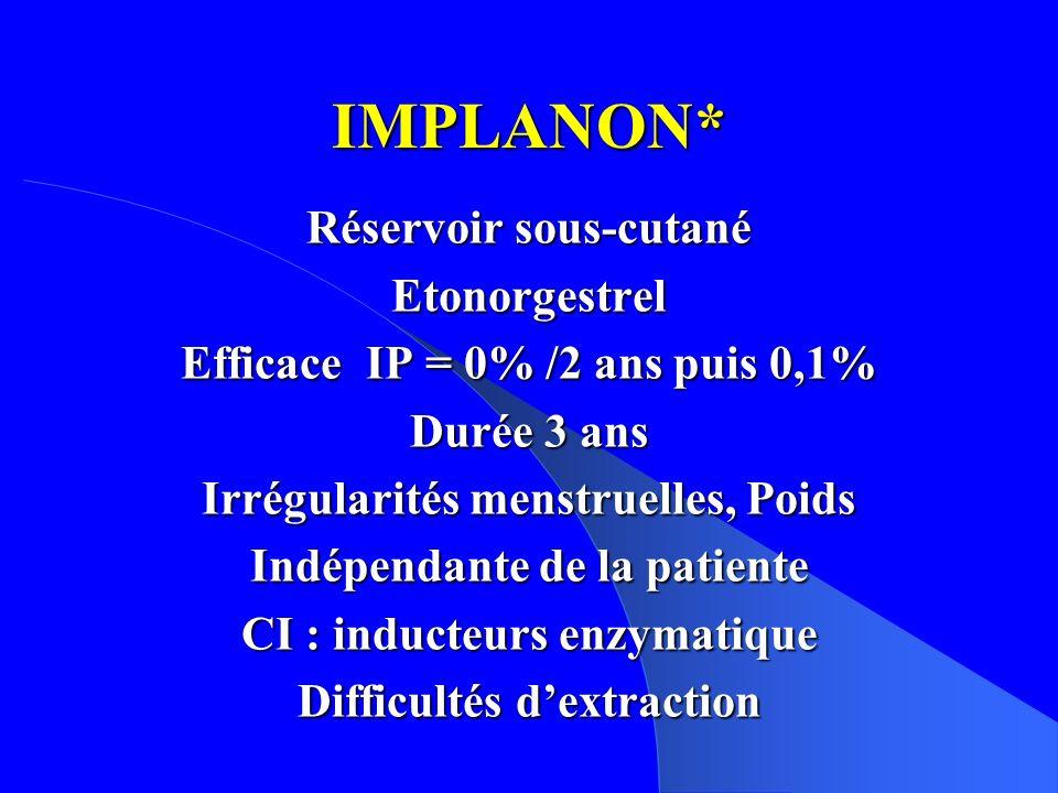 IMPLANON* Réservoir sous-cutané Etonorgestrel Efficace IP = 0% /2 ans puis 0,1% Durée 3 ans Irrégularités menstruelles, Poids Indépendante de la patiente CI : inducteurs enzymatique Difficultés dextraction