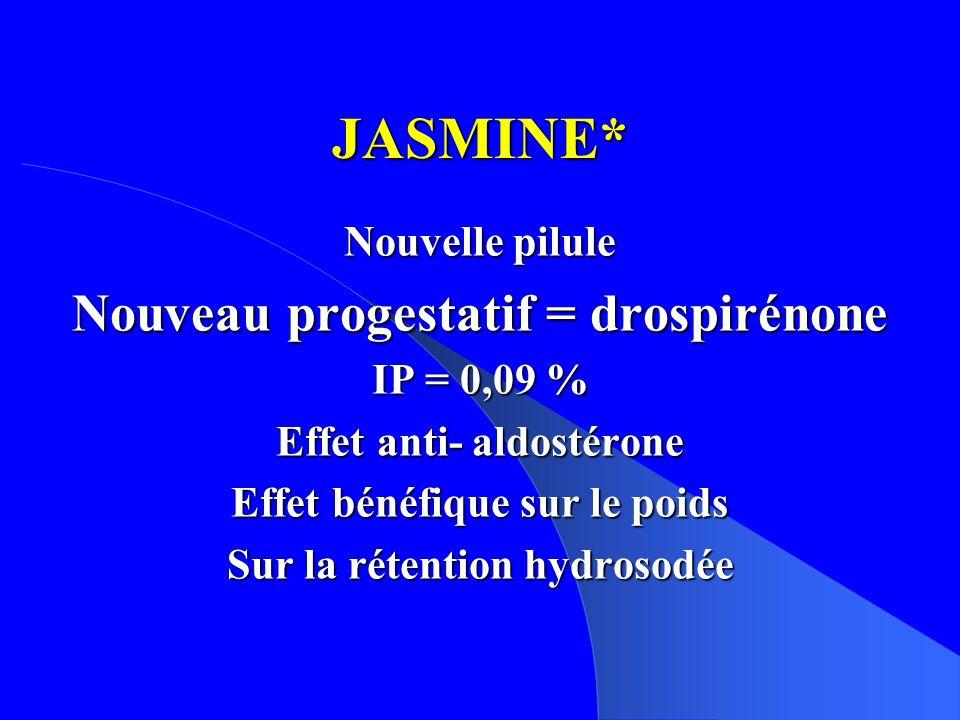 JASMINE* Nouvelle pilule Nouveau progestatif = drospirénone IP = 0,09 % Effet anti- aldostérone Effet bénéfique sur le poids Sur la rétention hydrosodée