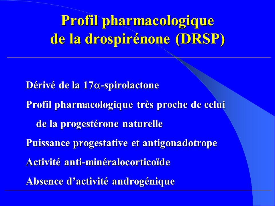 Profil pharmacologique de la drospirénone (DRSP) Dérivé de la 17 -spirolactone Profil pharmacologique très proche de celui de la progestérone naturelle Puissance progestative et antigonadotrope Activité anti-minéralocorticoïde Absence dactivité androgénique
