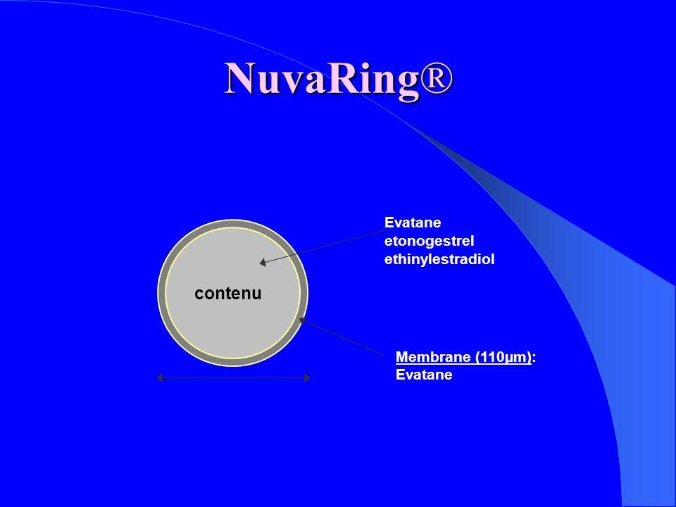NuvaRing® contenu 4 mm Evatane etonogestrel ethinylestradiol Membrane (110µm): Evatane