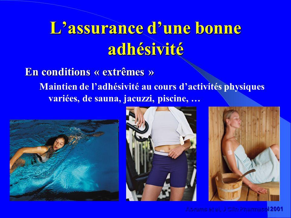Lassurance dune bonne adhésivité En conditions « extrêmes » Maintien de ladhésivité au cours dactivités physiques variées, de sauna, jacuzzi, piscine, … Abrams et al, J Clin Pharmacol 2001