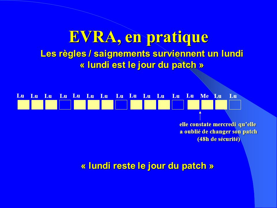 EVRA, en pratique Les règles / saignements surviennent un lundi « lundi est le jour du patch » Lu MeLu elle constate mercredi quelle a oublié de changer son patch (48h de sécurité) « lundi reste le jour du patch » Lu