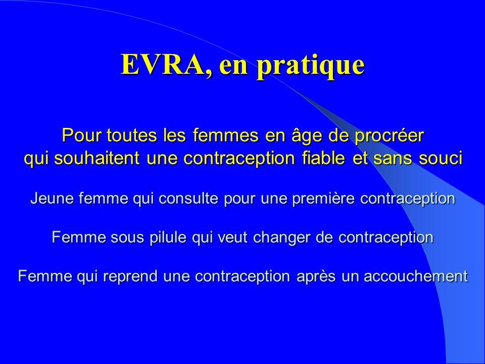 EVRA, en pratique Pour toutes les femmes en âge de procréer qui souhaitent une contraception fiable et sans souci Jeune femme qui consulte pour une première contraception Femme sous pilule qui veut changer de contraception Femme qui reprend une contraception après un accouchement