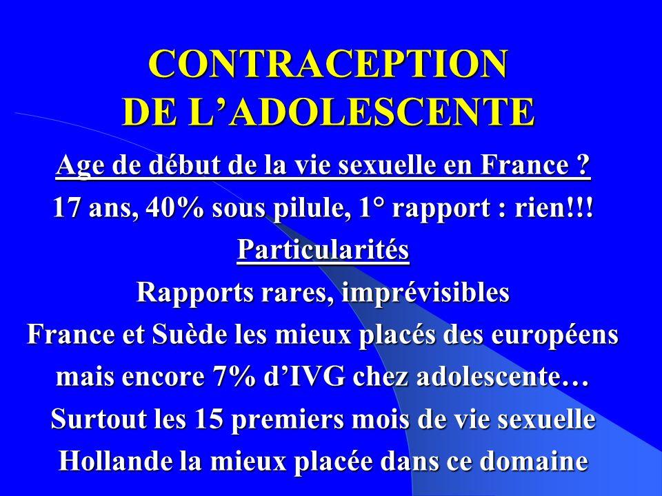 CONTRACEPTION DE LADOLESCENTE Age de début de la vie sexuelle en France .