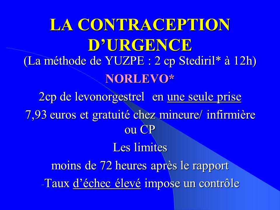 LA CONTRACEPTION DURGENCE (La méthode de YUZPE : 2 cp Stediril* à 12h) NORLEVO* 2cp de levonorgestrel en une seule prise 7,93 euros et gratuité chez mineure/ infirmière ou CP Les limites moins de 72 heures après le rapport - Taux déchec élevé impose un contrôle