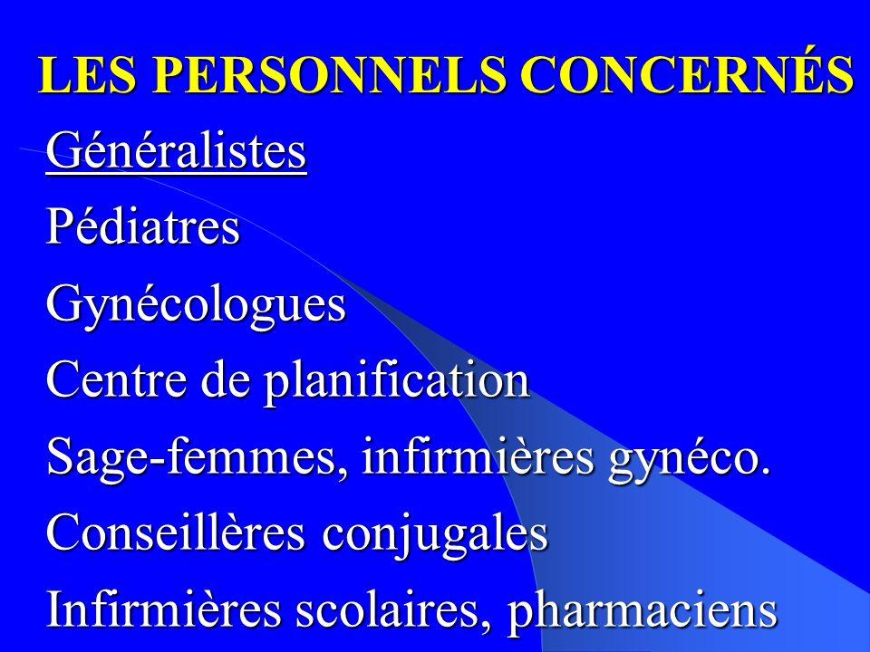 LES PERSONNELS CONCERNÉS GénéralistesPédiatresGynécologues Centre de planification Sage-femmes, infirmières gynéco.