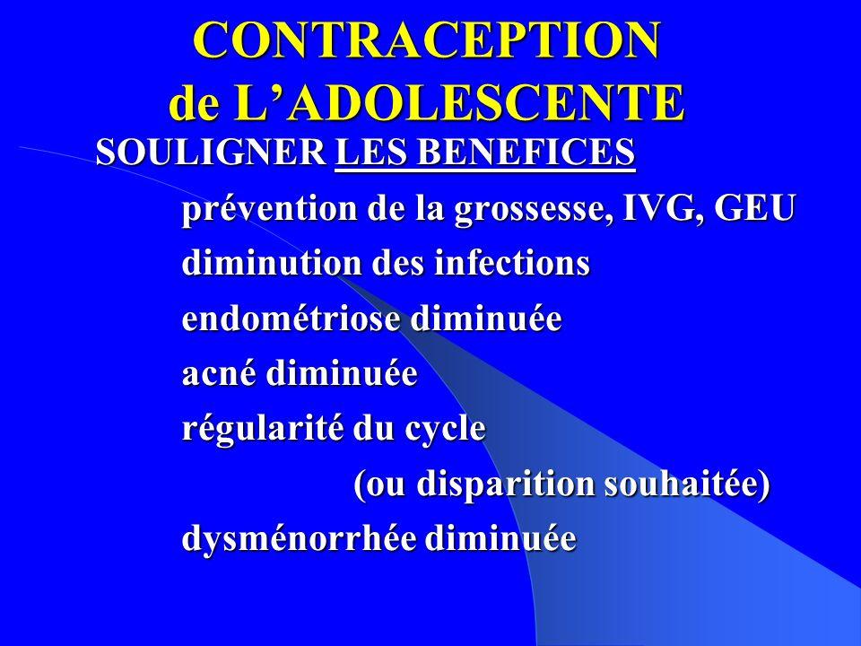CONTRACEPTION de LADOLESCENTE SOULIGNER LES BENEFICES prévention de la grossesse, IVG, GEU diminution des infections endométriose diminuée acné diminuée régularité du cycle (ou disparition souhaitée) dysménorrhée diminuée