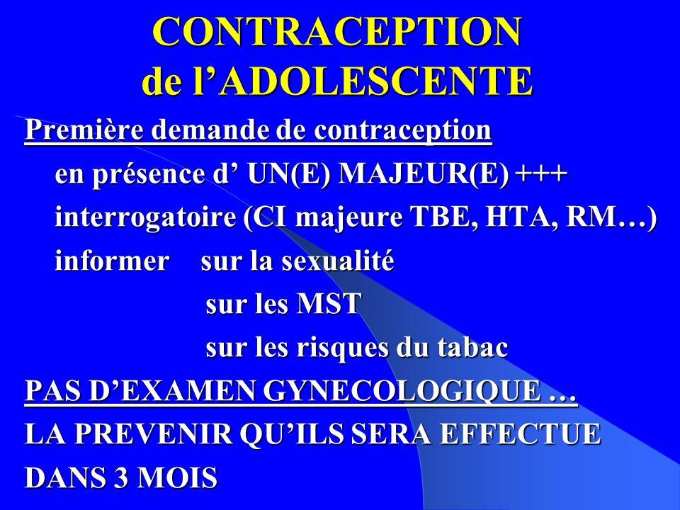 CONTRACEPTION de lADOLESCENTE Première demande de contraception en présence d UN(E) MAJEUR(E) +++ en présence d UN(E) MAJEUR(E) +++ interrogatoire (CI majeure TBE, HTA, RM…) interrogatoire (CI majeure TBE, HTA, RM…) informer sur la sexualité informer sur la sexualité sur les MST sur les MST sur les risques du tabac sur les risques du tabac PAS DEXAMEN GYNECOLOGIQUE … LA PREVENIR QUILS SERA EFFECTUE DANS 3 MOIS