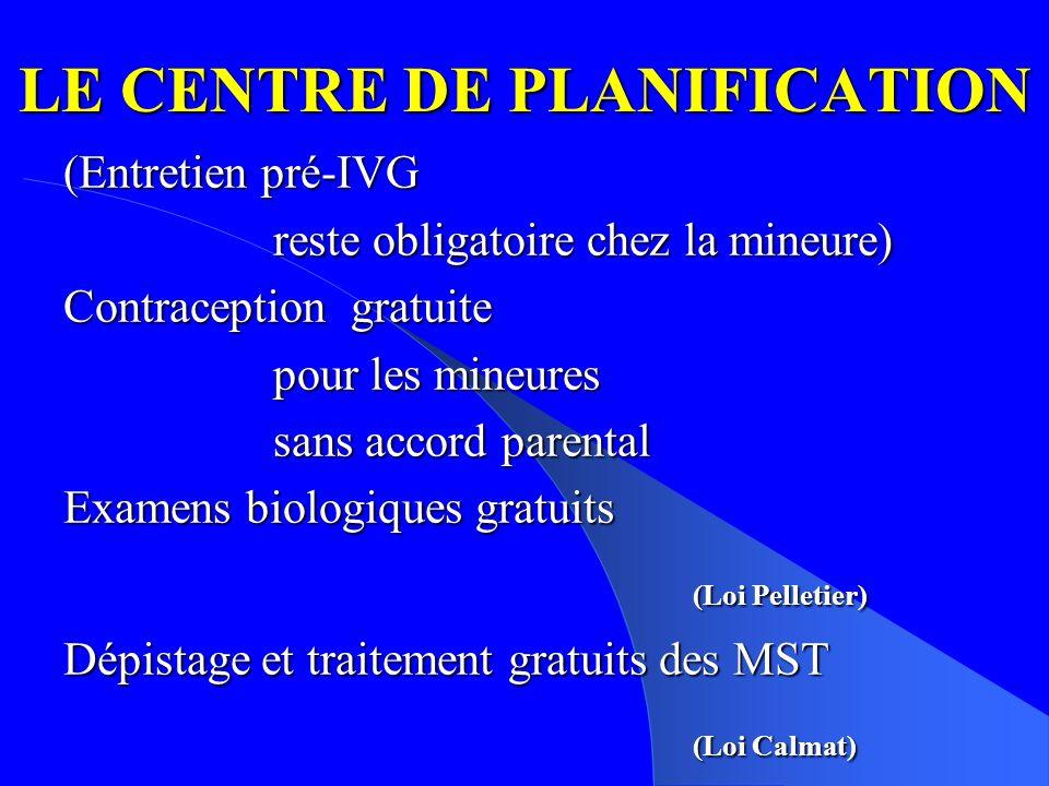 LE CENTRE DE PLANIFICATION (Entretien pré-IVG reste obligatoire chez la mineure) reste obligatoire chez la mineure) Contraception gratuite pour les mineures sans accord parental Examens biologiques gratuits (Loi Pelletier) Dépistage et traitement gratuits des MST (Loi Calmat) (Loi Calmat)