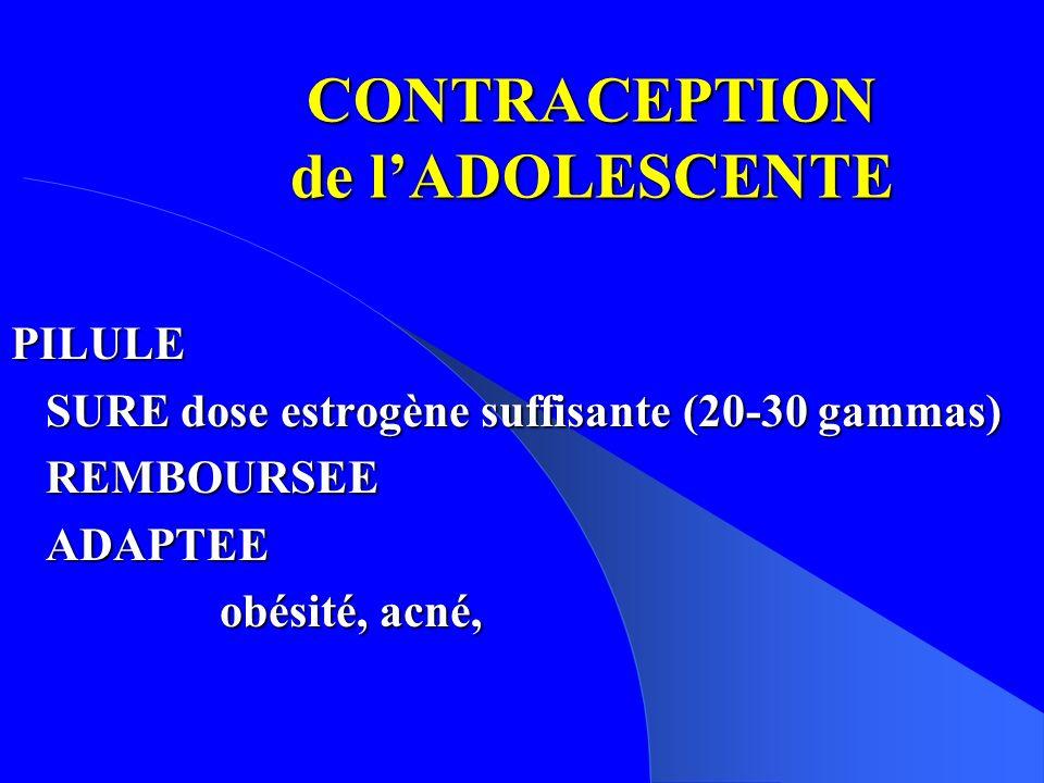 CONTRACEPTION de lADOLESCENTE PILULE SURE dose estrogène suffisante (20-30 gammas) SURE dose estrogène suffisante (20-30 gammas) REMBOURSEE REMBOURSEE ADAPTEE ADAPTEE obésité, acné,