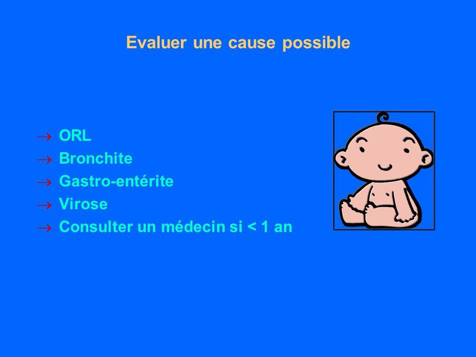 Evaluer une cause possible ORL Bronchite Gastro-entérite Virose Consulter un médecin si < 1 an
