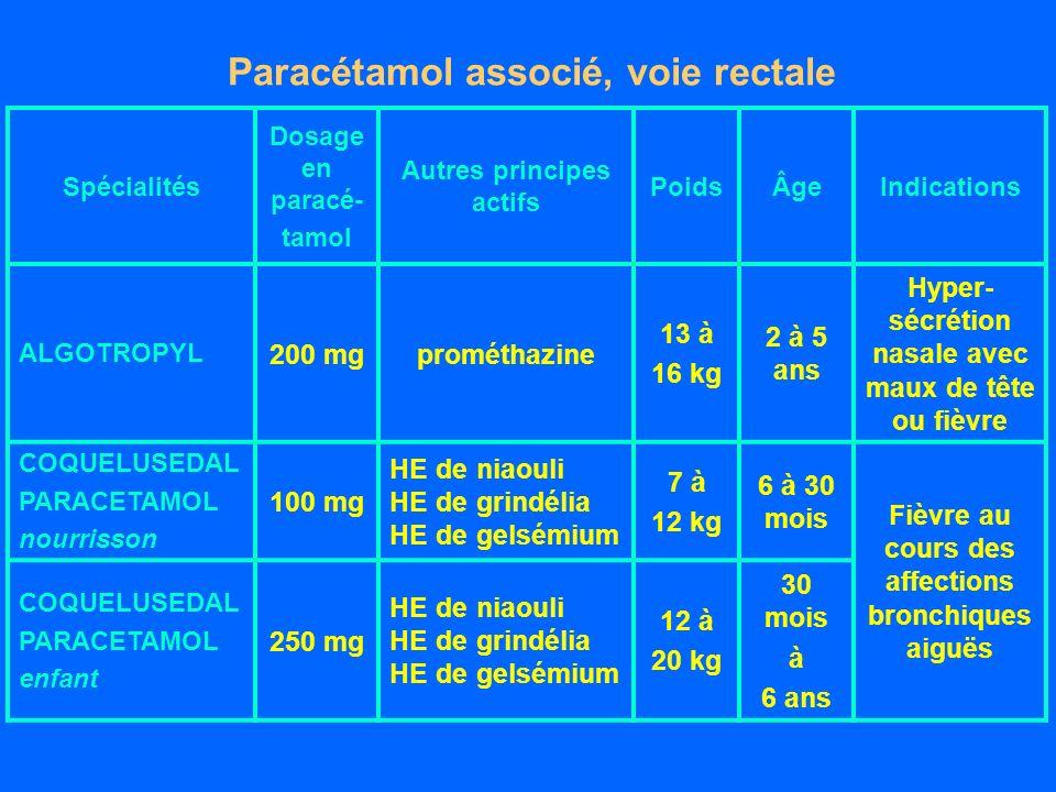 Paracétamol associé, voie rectale Spécialités Dosage en paracé- tamol Autres principes actifs PoidsÂgeIndications ALGOTROPYL 200 mgprométhazine 13 à 16 kg 2 à 5 ans Hyper- sécrétion nasale avec maux de tête ou fièvre COQUELUSEDAL PARACETAMOL nourrisson 100 mg HE de niaouli HE de grindélia HE de gelsémium 7 à 12 kg 6 à 30 mois Fièvre au cours des affections bronchiques aiguës COQUELUSEDAL PARACETAMOL enfant 250 mg HE de niaouli HE de grindélia HE de gelsémium 12 à 20 kg 30 mois à 6 ans