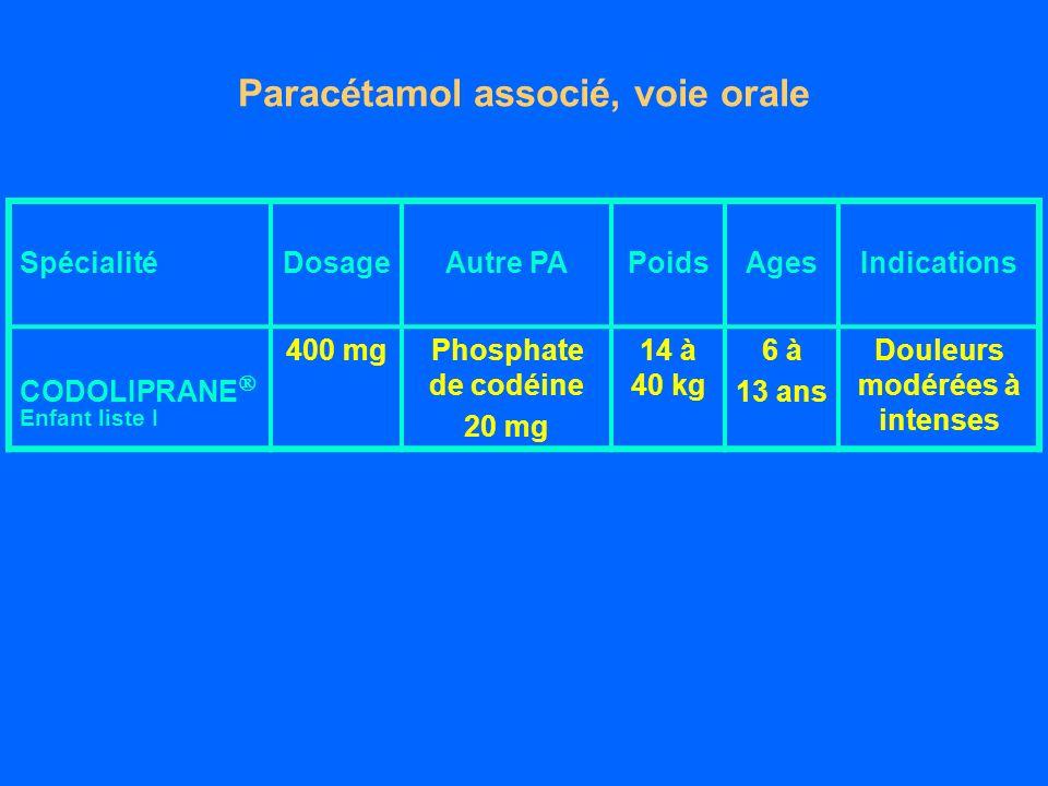Paracétamol associé, voie orale SpécialitéDosageAutre PAPoidsAgesIndications CODOLIPRANE Enfant liste I 400 mgPhosphate de codéine 20 mg 14 à 40 kg 6 à 13 ans Douleurs modérées à intenses
