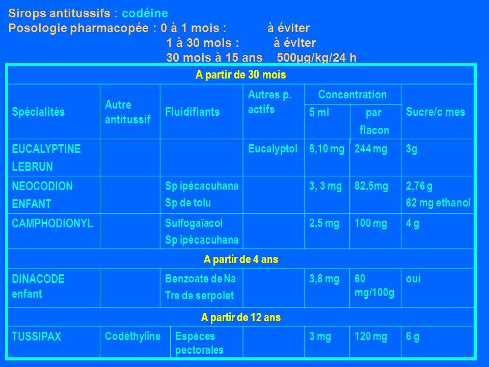 Sirops antitussifs : codéine Posologie pharmacopée : 0 à 1 mois : à éviter 1 à 30 mois : à éviter 30 mois à 15 ans 500µg/kg/24 h A partir de 30 mois Spécialités Autre antitussif Fluidifiants Autres p.