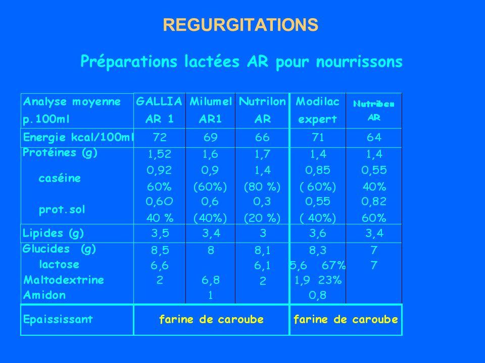REGURGITATIONS Préparations lactées AR pour nourrissons