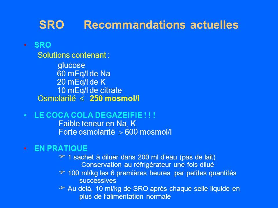 SRO Recommandations actuelles SRO Solutions contenant : glucose 60 mEq/l de Na 20 mEq/l de K 10 mEq/l de citrate Osmolarité 250 mosmol/l LE COCA COLA DEGAZEIFIE .