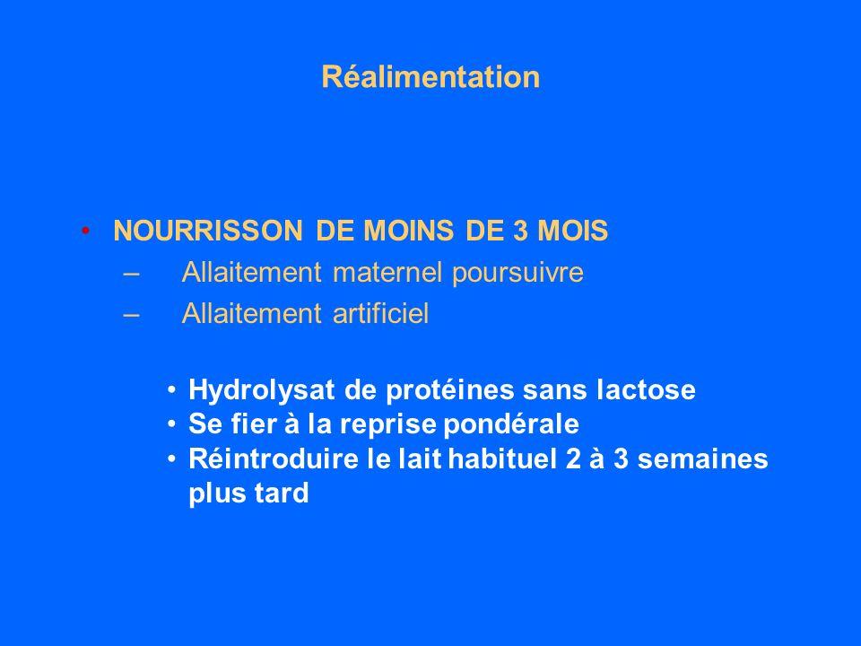 Réalimentation NOURRISSON DE MOINS DE 3 MOIS – Allaitement maternel poursuivre – Allaitement artificiel Hydrolysat de protéines sans lactose Se fier à la reprise pondérale Réintroduire le lait habituel 2 à 3 semaines plus tard